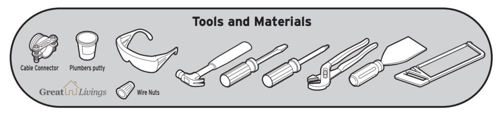 Required tools and materials for garbage disposal installation