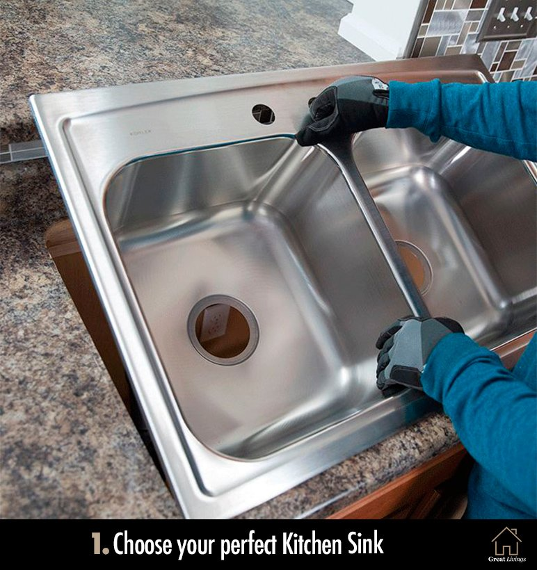 Step 1: Selection of the Sink